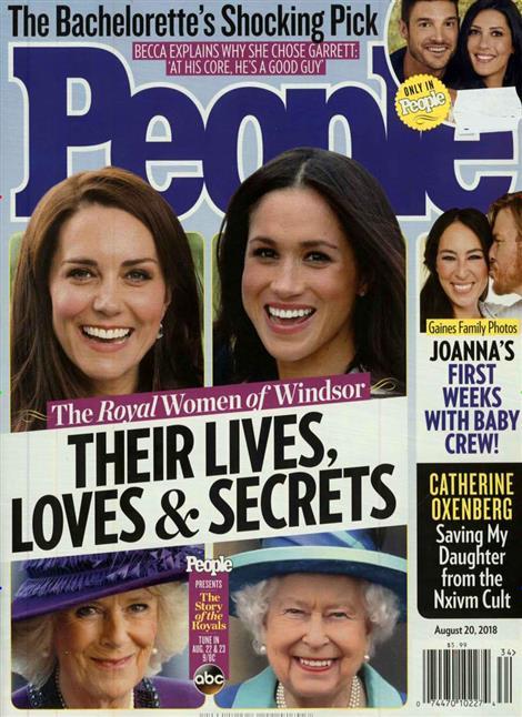 People-US-Abo
